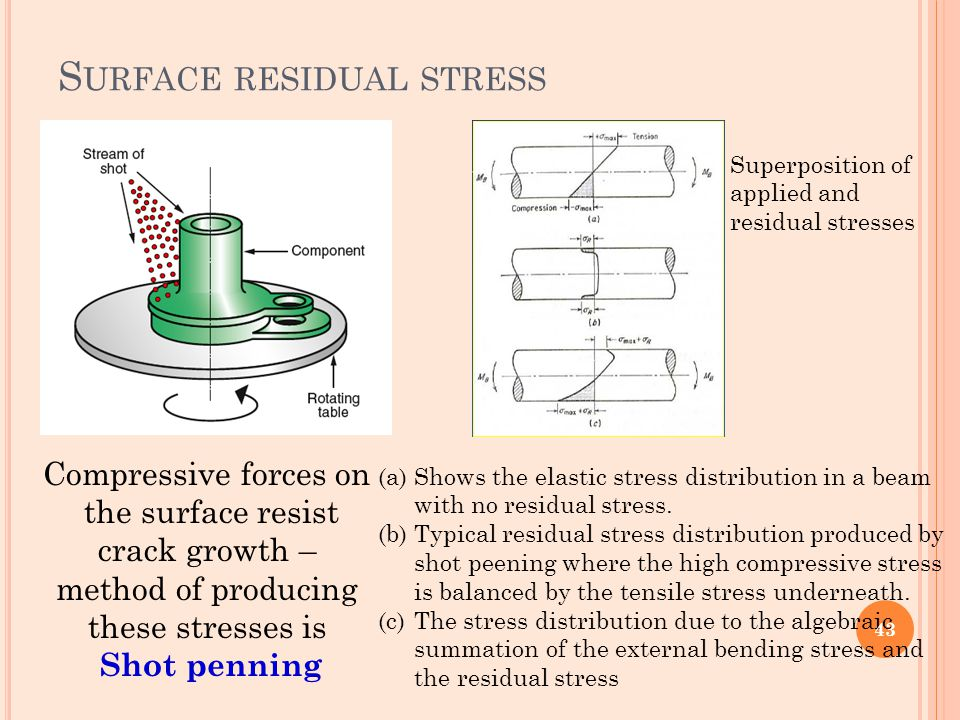 Surface residual stress