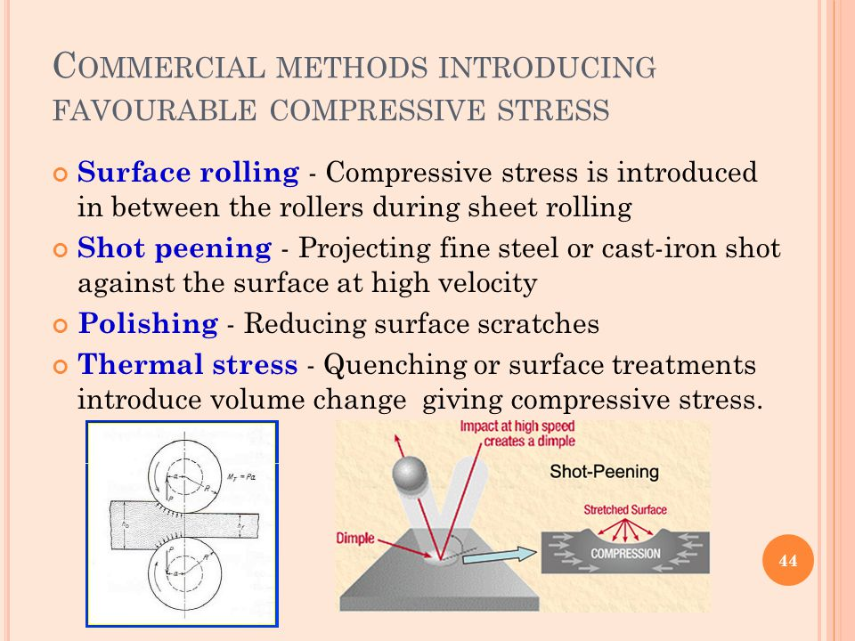 Commercial methods introducing favourable compressive stress