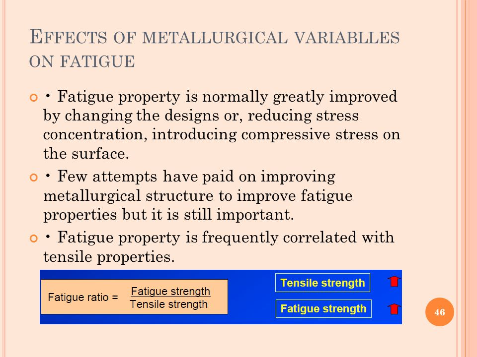 Effects of metallurgical variablles on fatigue