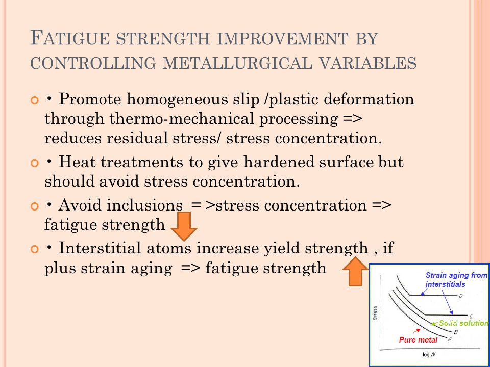 Fatigue strength improvement by controlling metallurgical variables