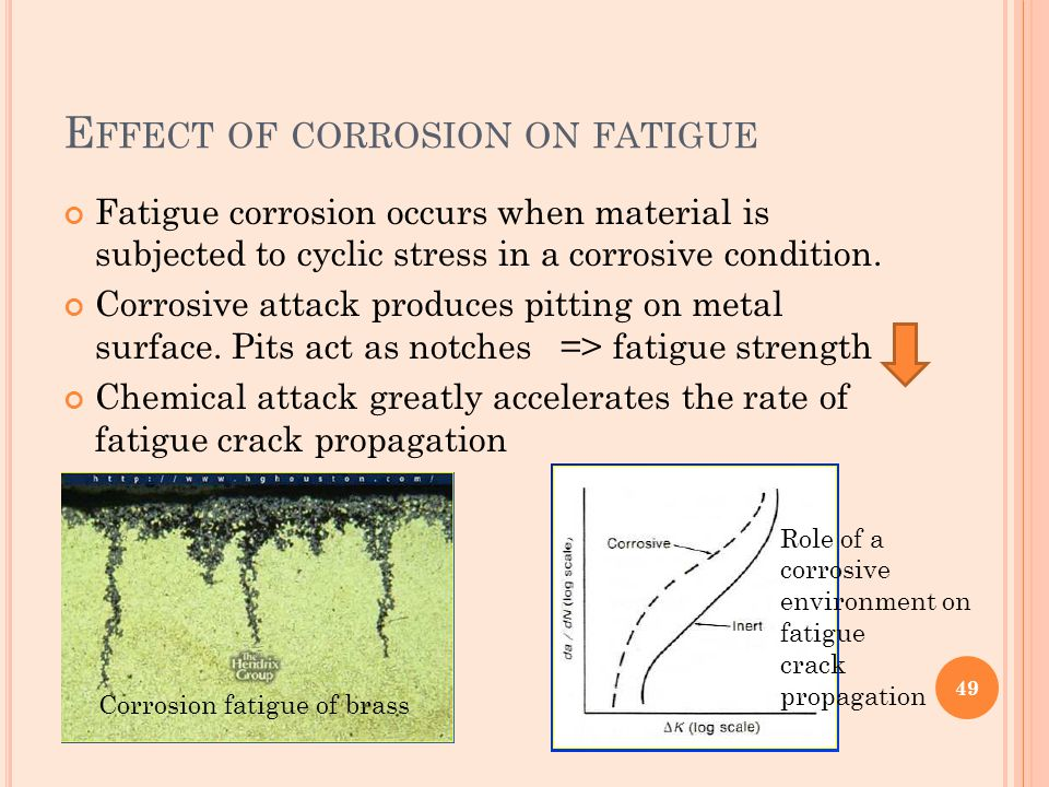 Effect of corrosion on fatigue