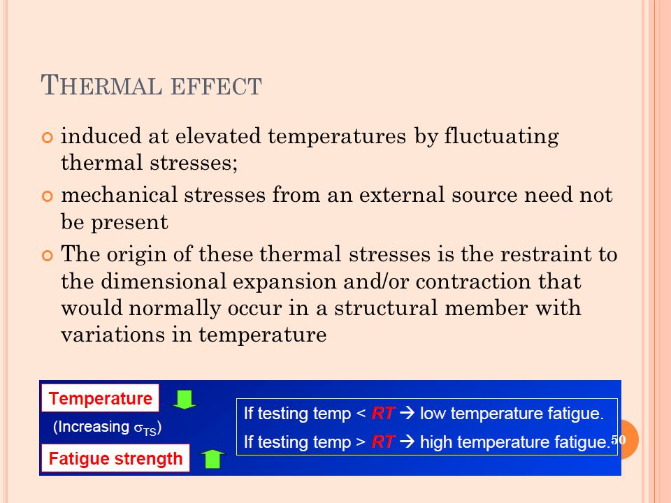 Thermal effect induced at elevated temperatures by fluctuating thermal stresses; mechanical stresses from an external source need not be present.