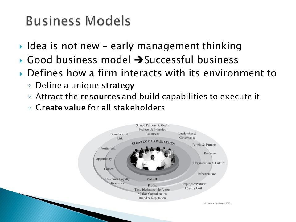 Business Models Idea is not new – early management thinking