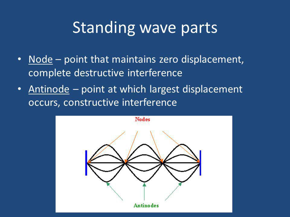 Standing wave parts Node – point that maintains zero displacement, complete destructive interference.