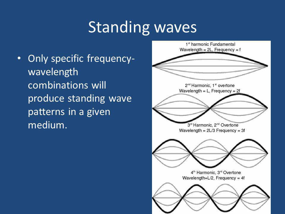 Standing waves Only specific frequency-wavelength combinations will produce standing wave patterns in a given medium.