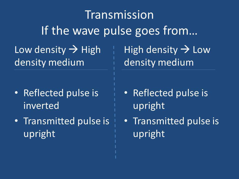 Transmission If the wave pulse goes from…