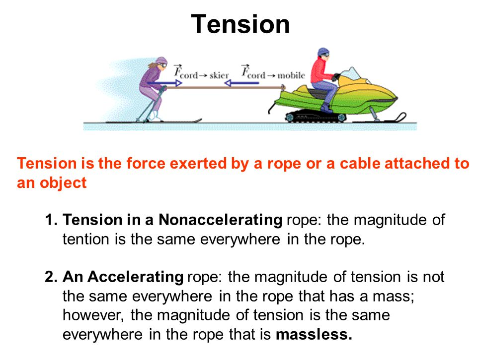 Tension Tension is the force exerted by a rope or a cable attached to an object.