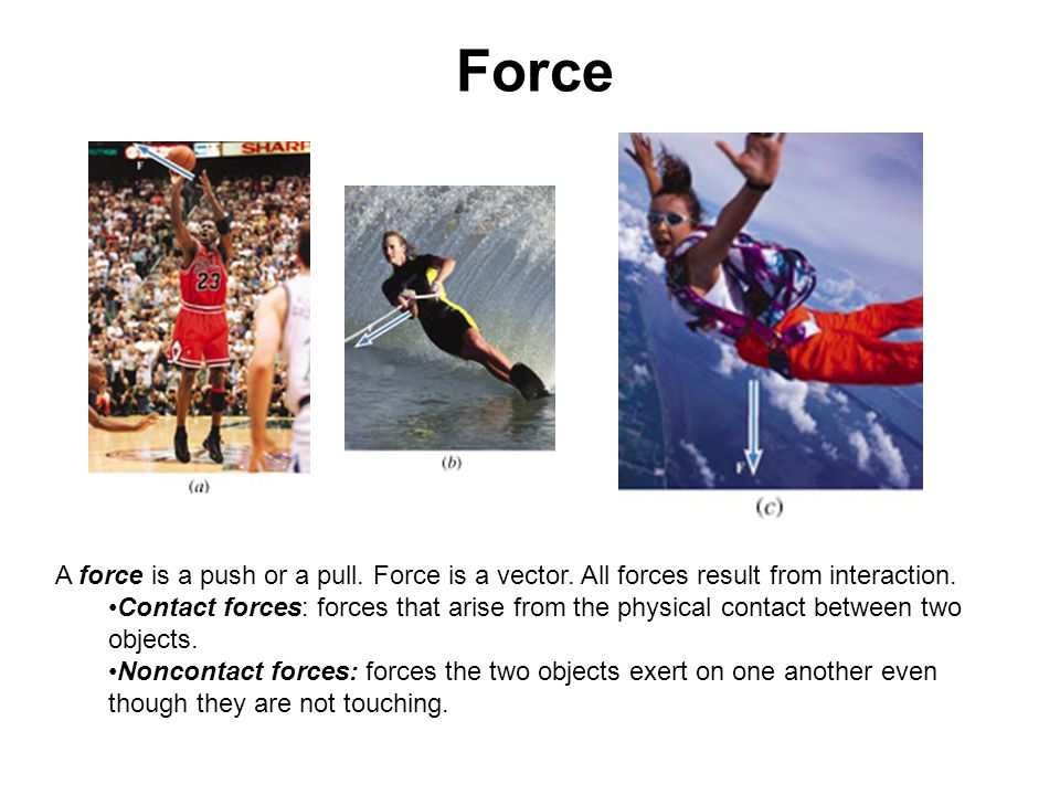 Force A force is a push or a pull. Force is a vector. All forces result from interaction.