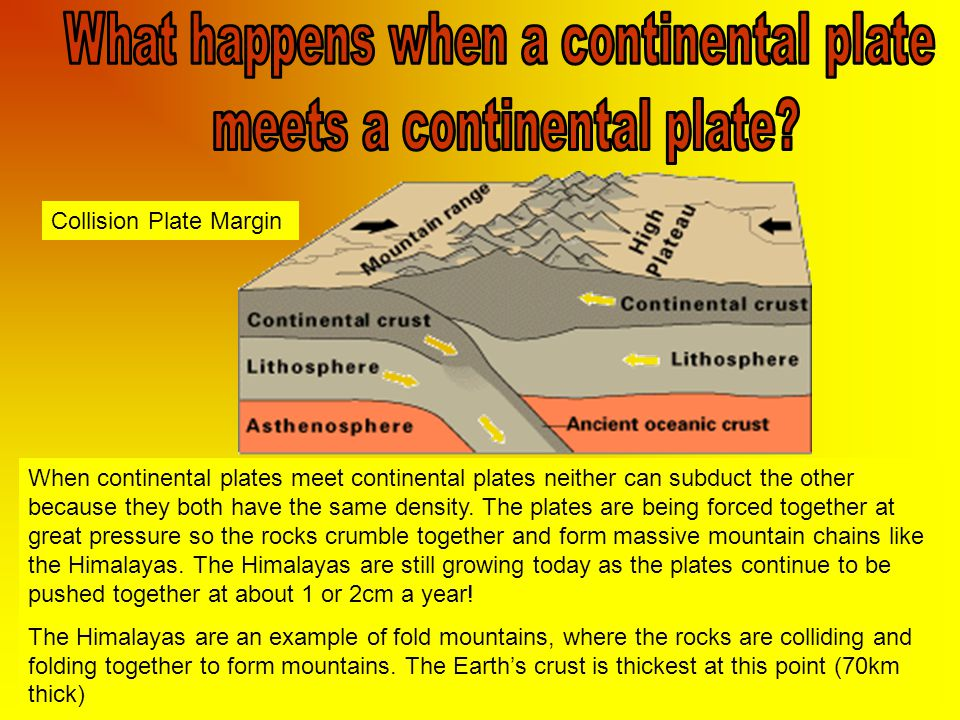 What happens when a continental plate meets a continental plate