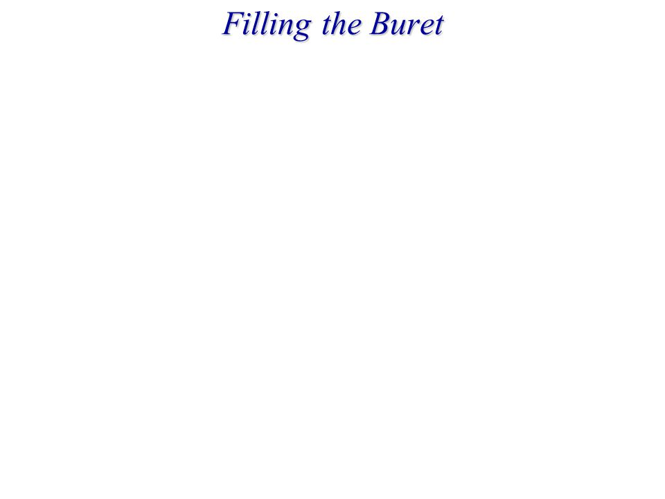 Filling the Buret