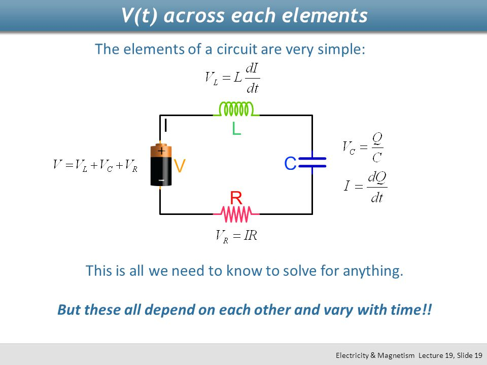 V(t) across each elements