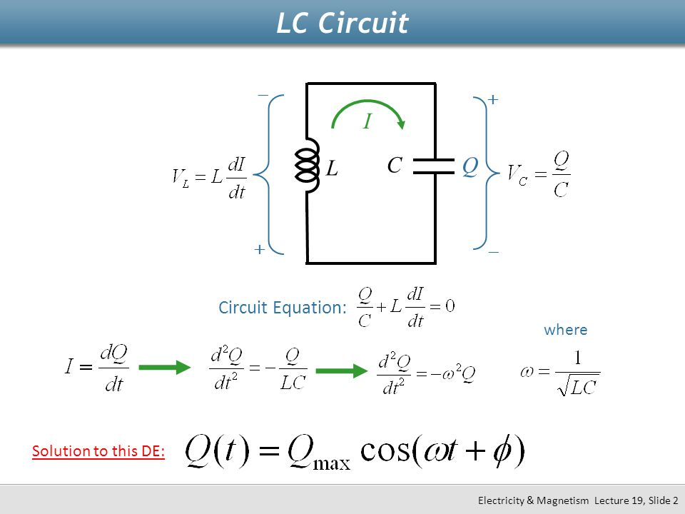 LC Circuit I L C Q - + + - Circuit Equation: where