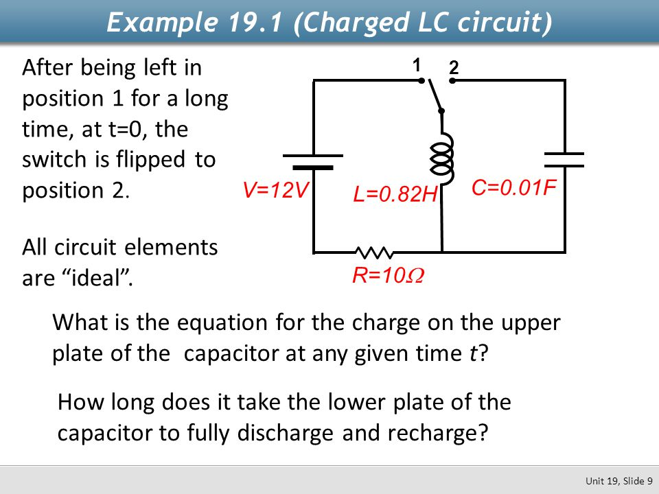 Example 19.1 (Charged LC circuit)