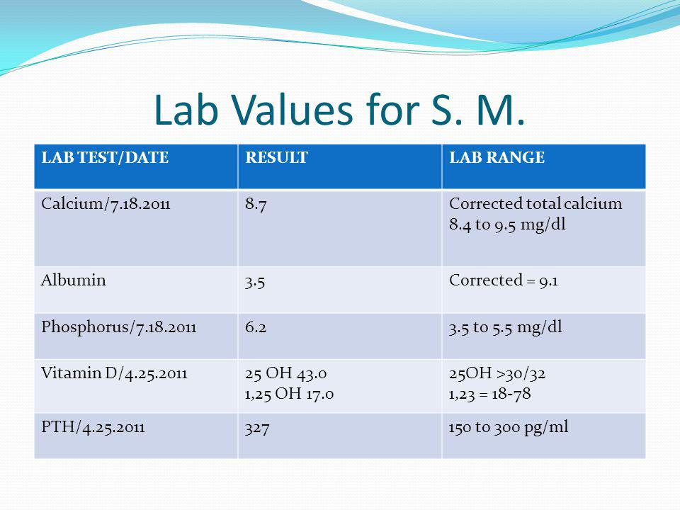 Lab Values for S. M. LAB TEST/DATE RESULT LAB RANGE Calcium/7.18.2011