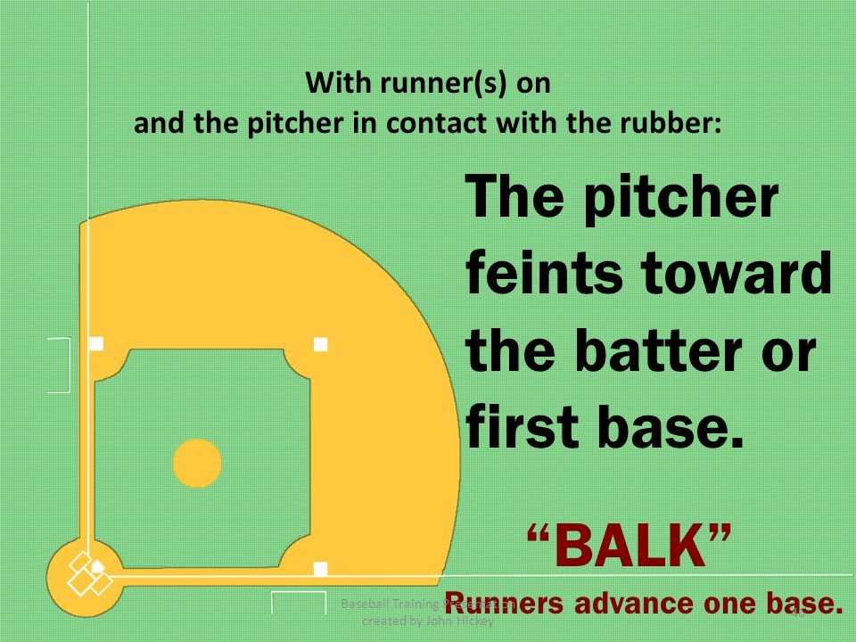 and the pitcher in contact with the rubber: