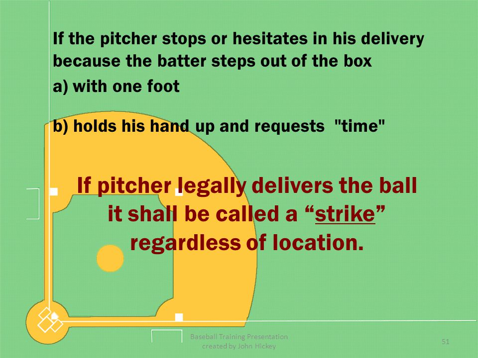 If pitcher legally delivers the ball it shall be called a strike