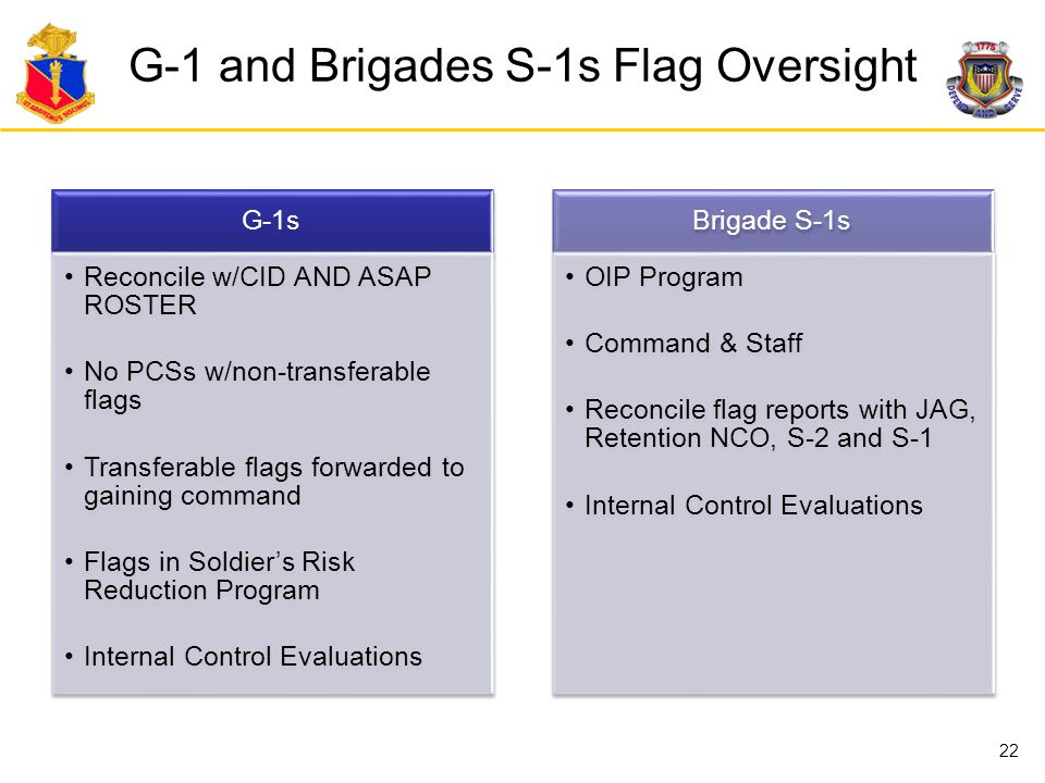 G-1 and Brigades S-1s Flag Oversight