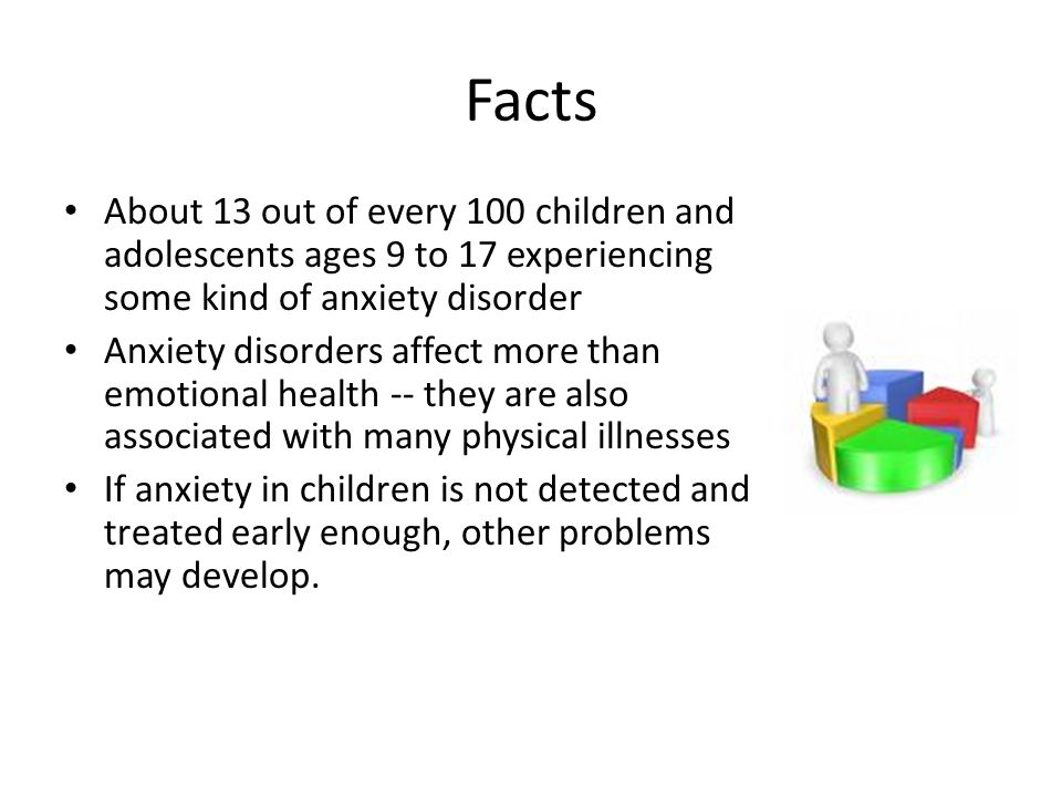 Facts About 13 out of every 100 children and adolescents ages 9 to 17 experiencing some kind of anxiety disorder.