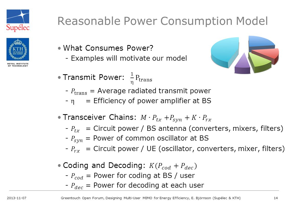 Reasonable Power Consumption Model