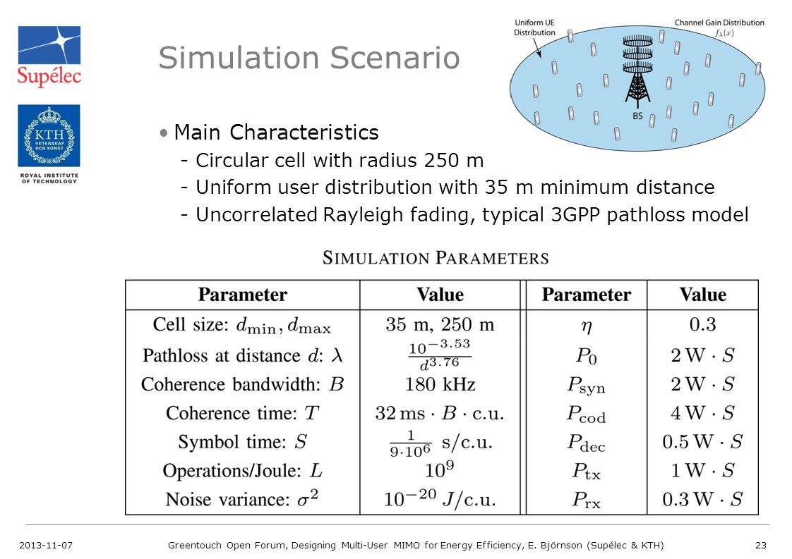 Simulation Scenario Main Characteristics