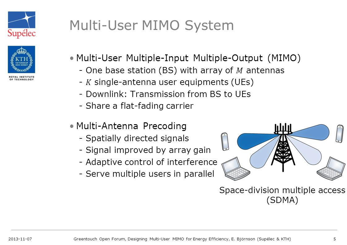 Multi-User MIMO System