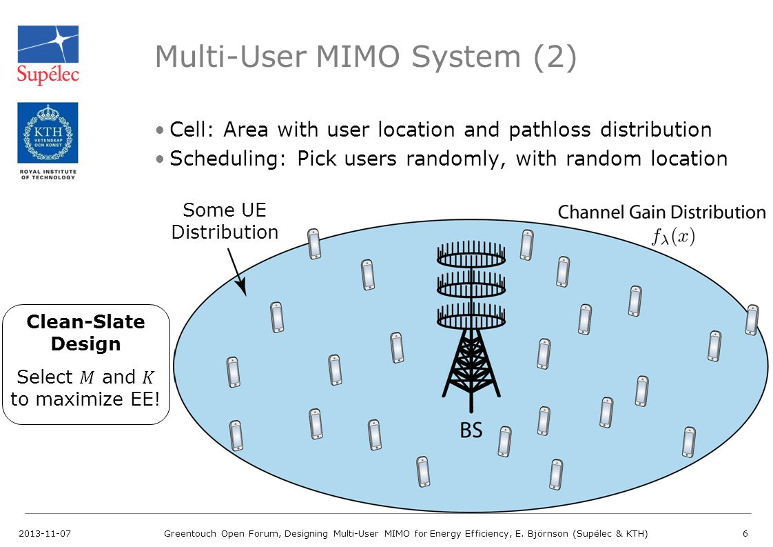 Multi-User MIMO System (2)