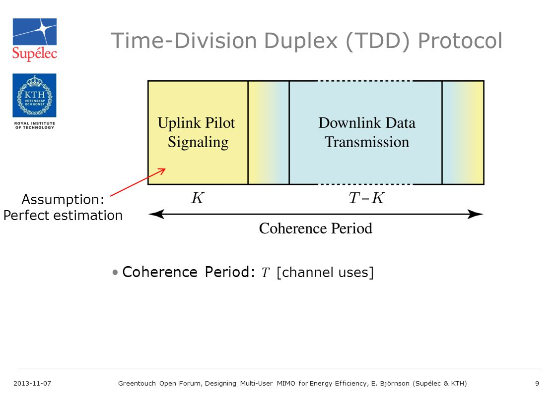 Time-Division Duplex (TDD) Protocol