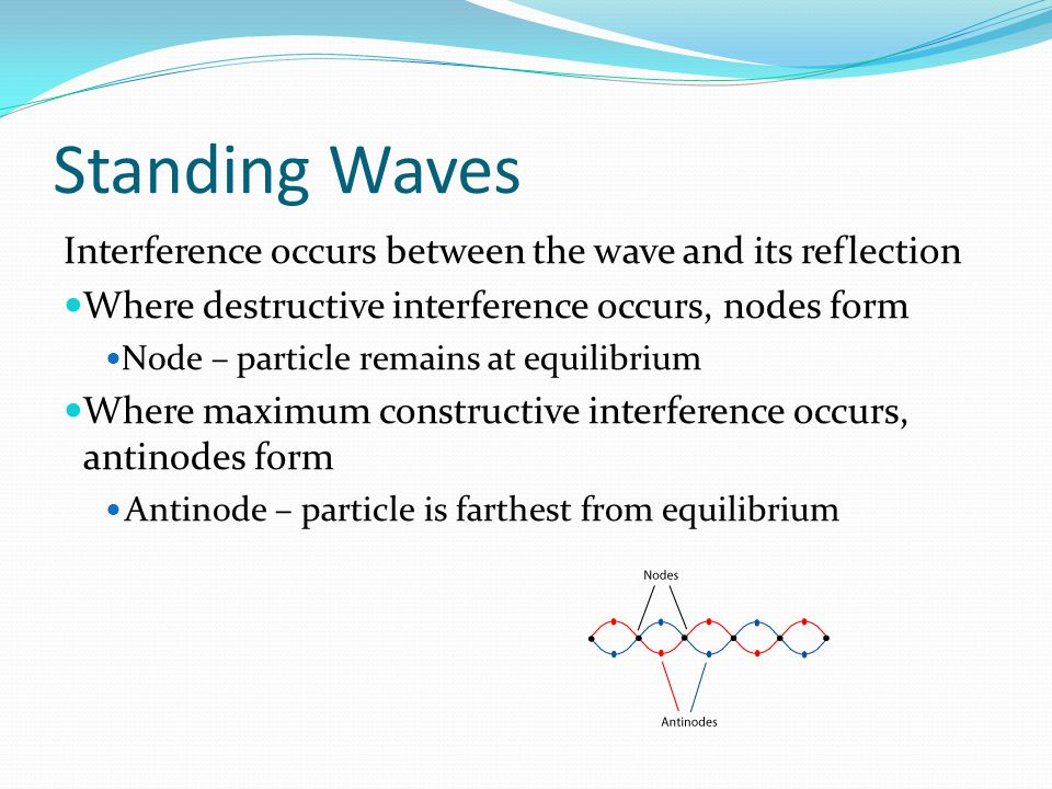 Standing Waves Interference occurs between the wave and its reflection