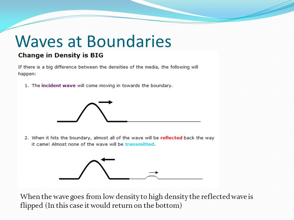 Waves at Boundaries When the wave goes from low density to high density the reflected wave is flipped (In this case it would return on the bottom)
