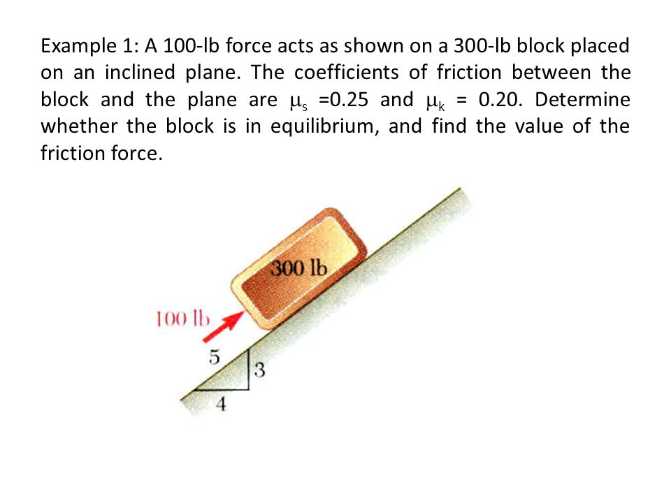 Example 1: A 100-lb force acts as shown on a 300-lb block placed on an inclined plane.