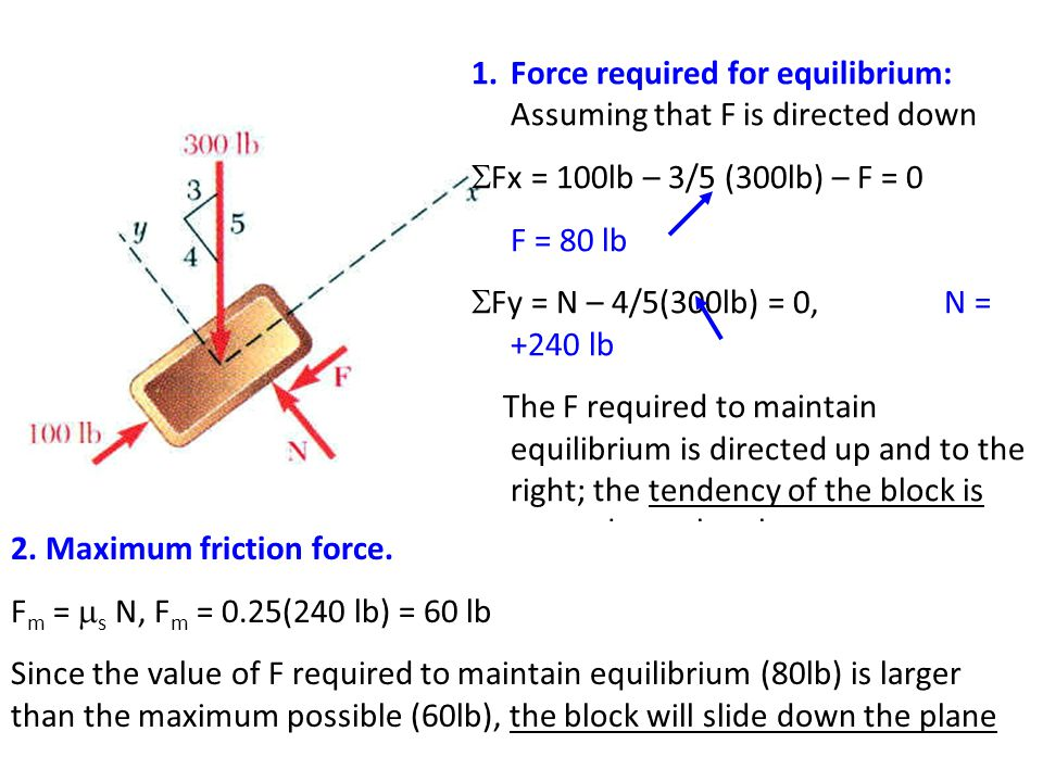 Force required for equilibrium: Assuming that F is directed down