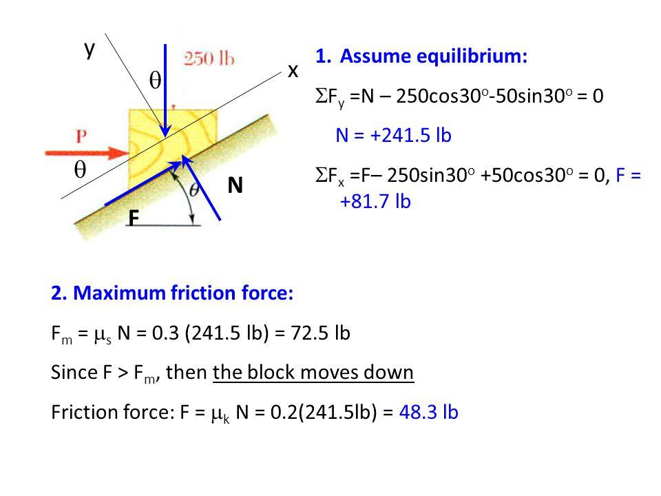 y x q q N F Assume equilibrium: SFy =N – 250cos30o-50sin30o = 0