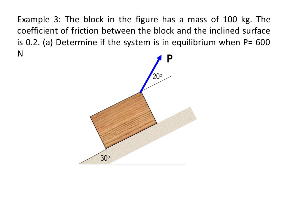 Example 3: The block in the figure has a mass of 100 kg