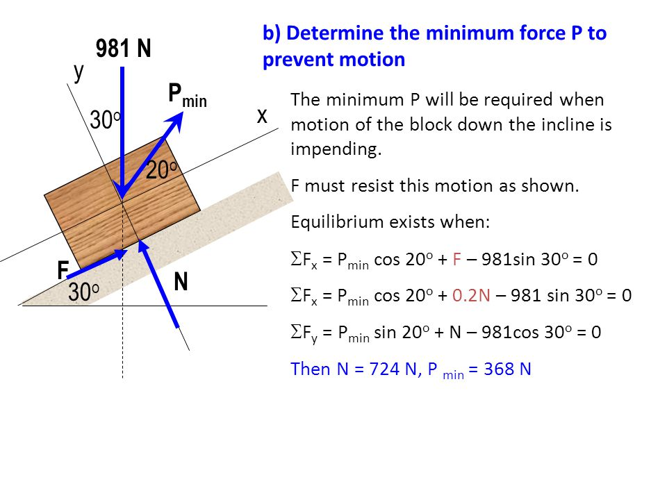 b) Determine the minimum force P to prevent motion