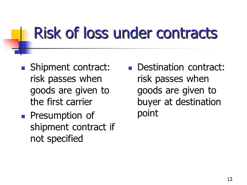 Risk of loss under contracts