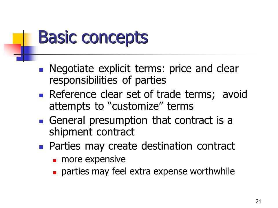 Basic concepts Negotiate explicit terms: price and clear responsibilities of parties.