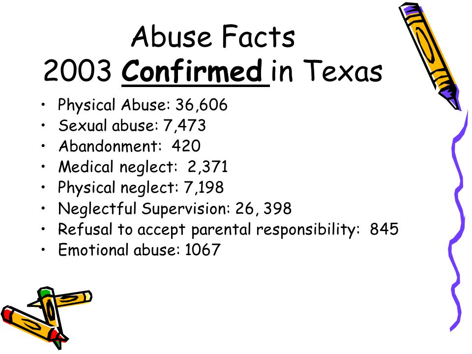 Abuse Facts 2003 Confirmed in Texas