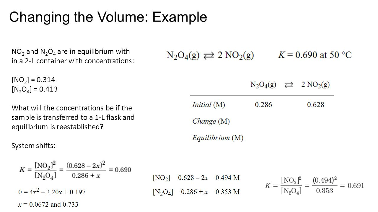 Changing the Volume: Example