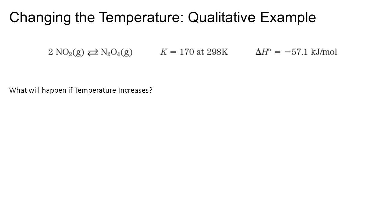 Changing the Temperature: Qualitative Example