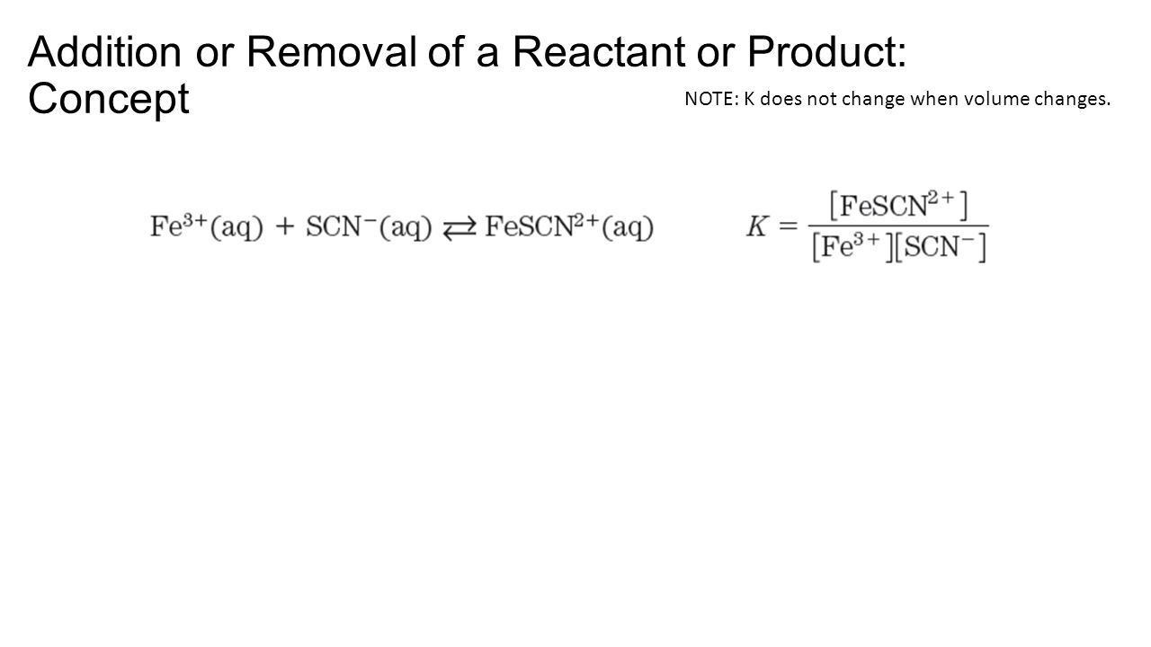 Addition or Removal of a Reactant or Product: Concept