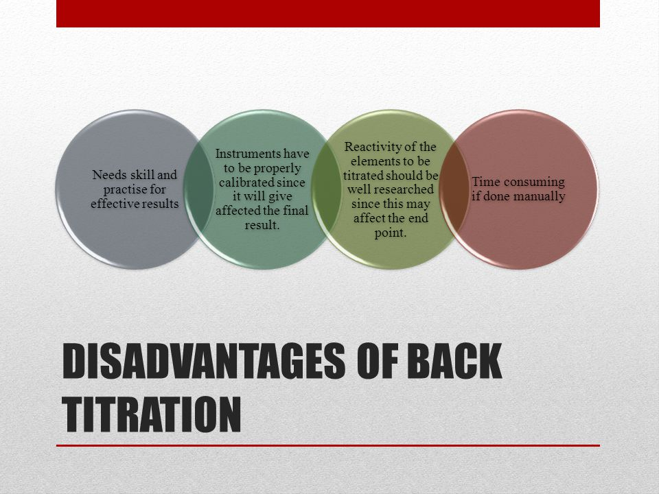 DISADVANTAGES OF BACK TITRATION