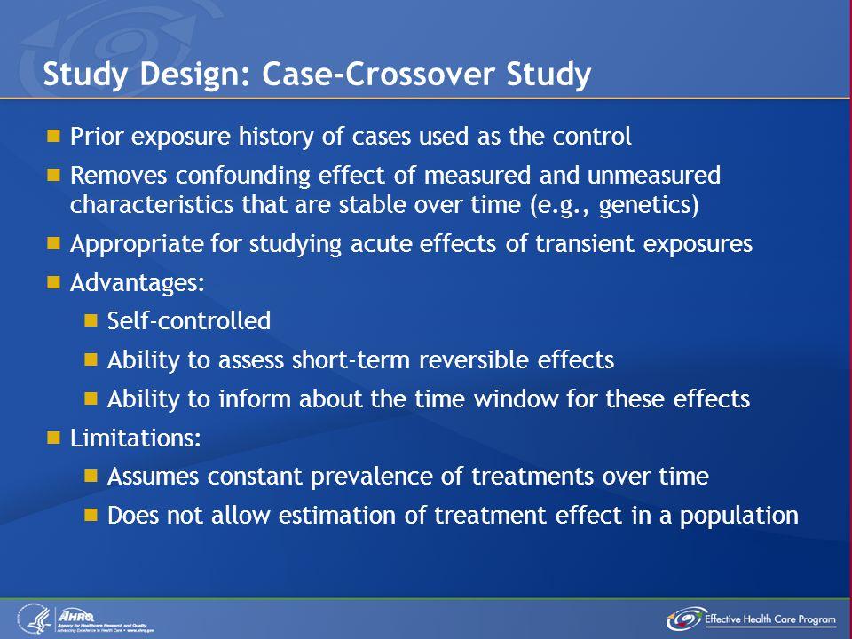 Study Design: Case-Crossover Study