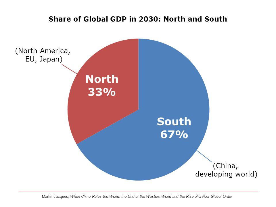 (North America, EU, Japan) (China, developing world)