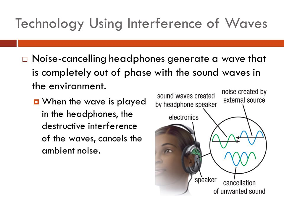 Technology Using Interference of Waves