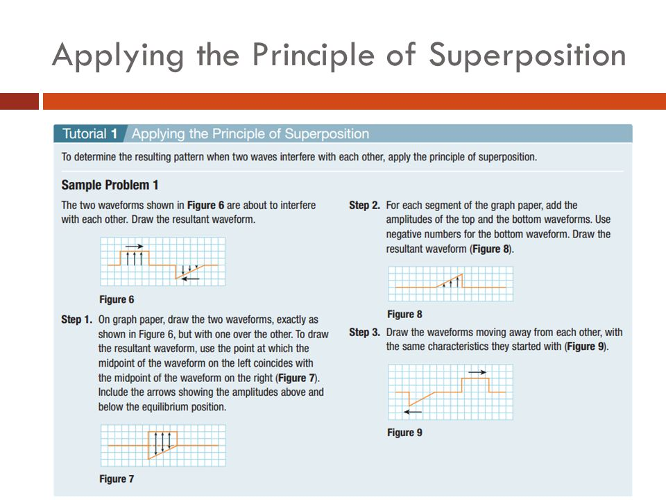 Applying the Principle of Superposition