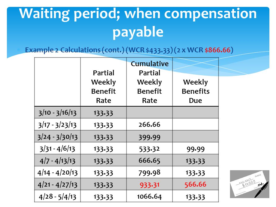 Waiting period; when compensation payable