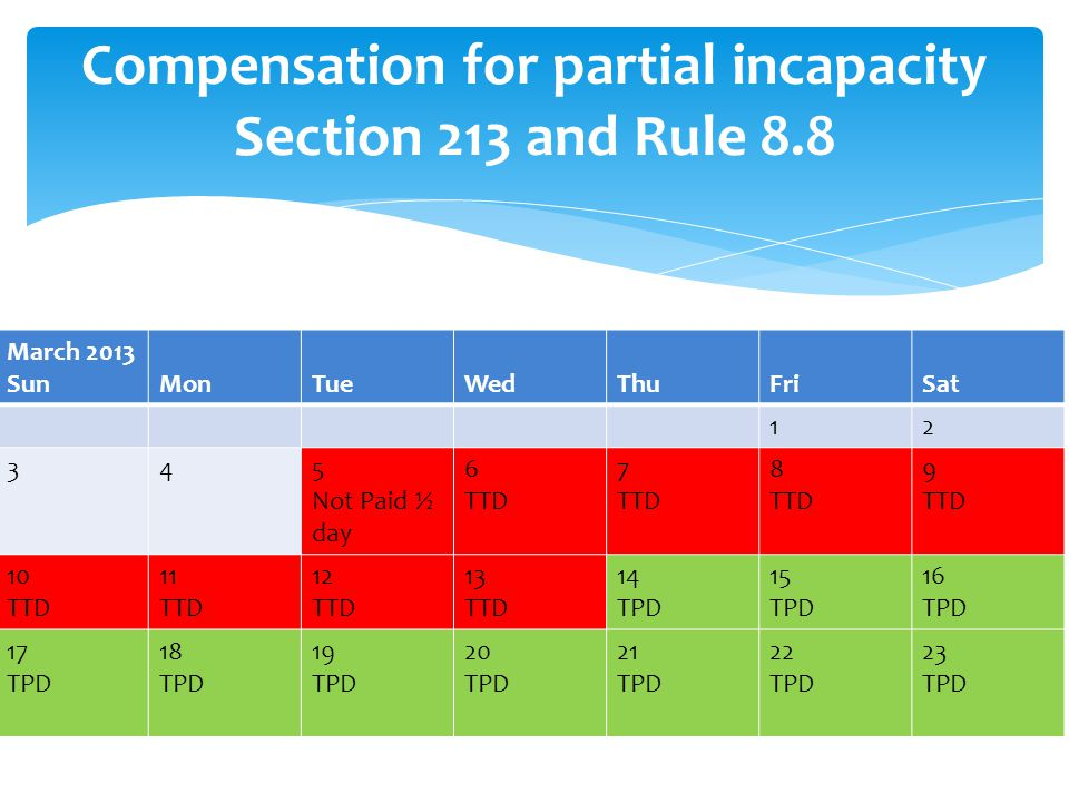 Compensation for partial incapacity Section 213 and Rule 8.8