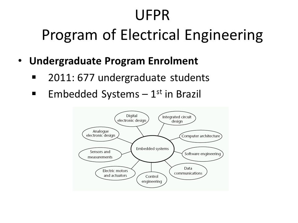 UFPR Program of Electrical Engineering