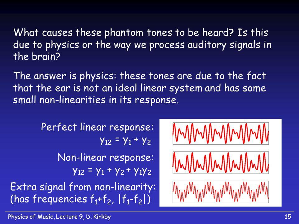 Perfect linear response: y12 = y1 + y2