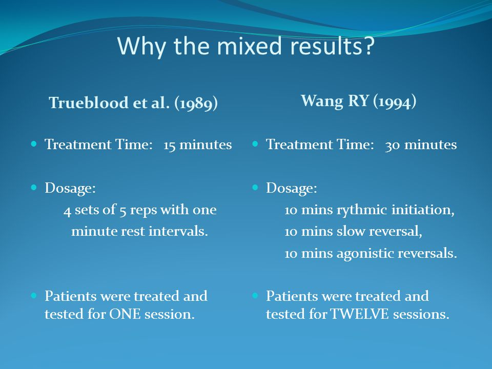 Why the mixed results Trueblood et al. (1989) Wang RY (1994)